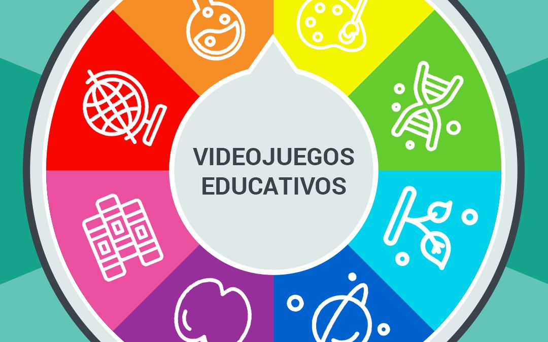 Introducción a los videojuegos educativos
